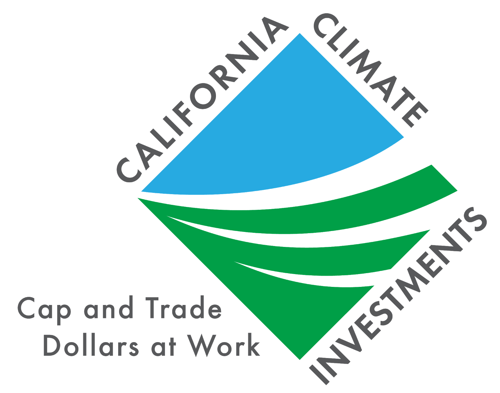 California Climate Investments logo
