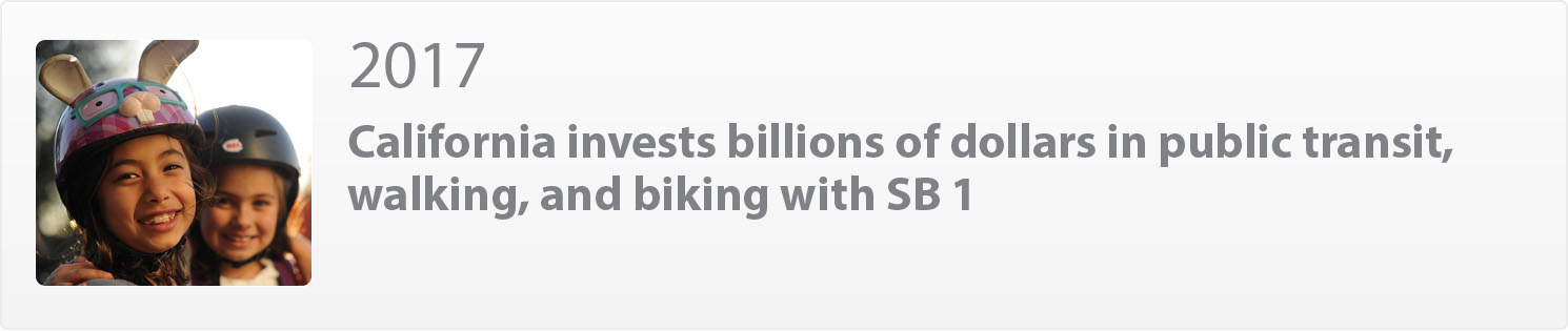 2017 With SB 1, California invests billions of dollars in public transportation, walking, and biking