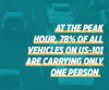 "Quote from 101 MAP report: ""At the peak hour, 78% of all vehicles on US-101 are carrying only one person"